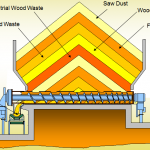 Graphic of Tubefeeder process